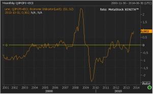 wzrost inflacji w japonii