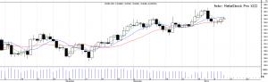 GBP/USD forex