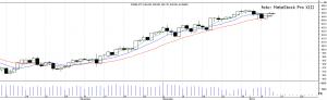 USD/JPY forex