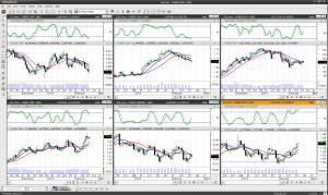 analiza techniczna forex 19.02.2014