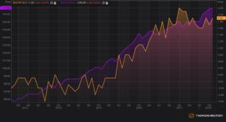 inflacja szwecja i norwegia