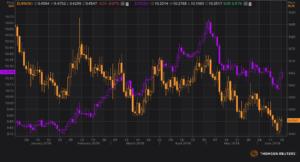 korony skandynawskie a kurs euro